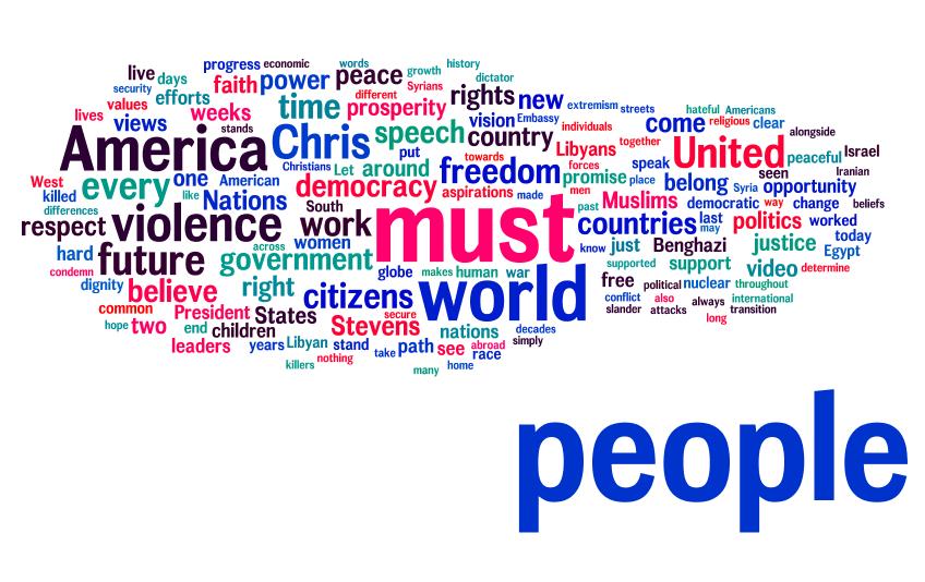 Obama word cloud (blue)
