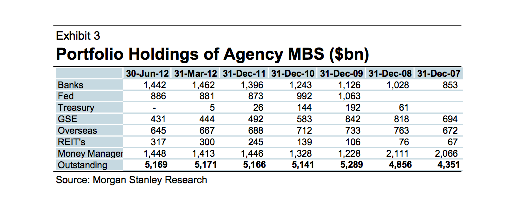 MBS Holdings