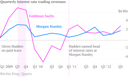 This Morgan Stanley bond trader is the most interesting man left on