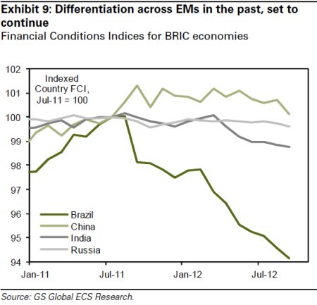 differentiation in emerging markets