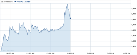 fiscal cliff markets spike