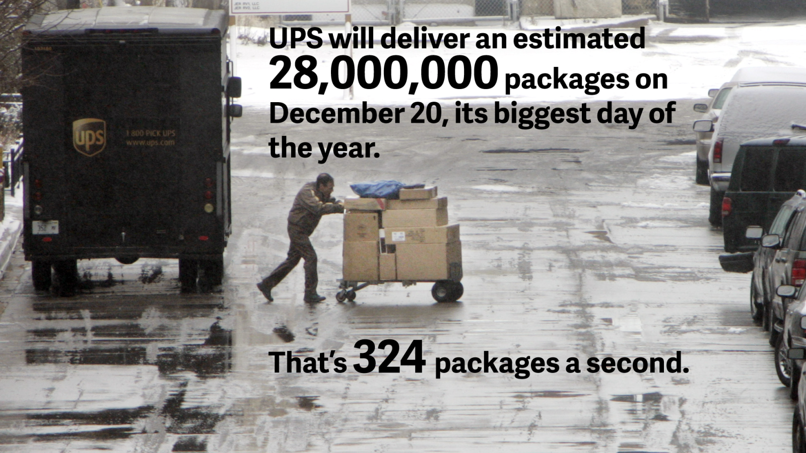 1c5d03382d420 How UPS will deliver millions more packages than FedEx today — Quartz