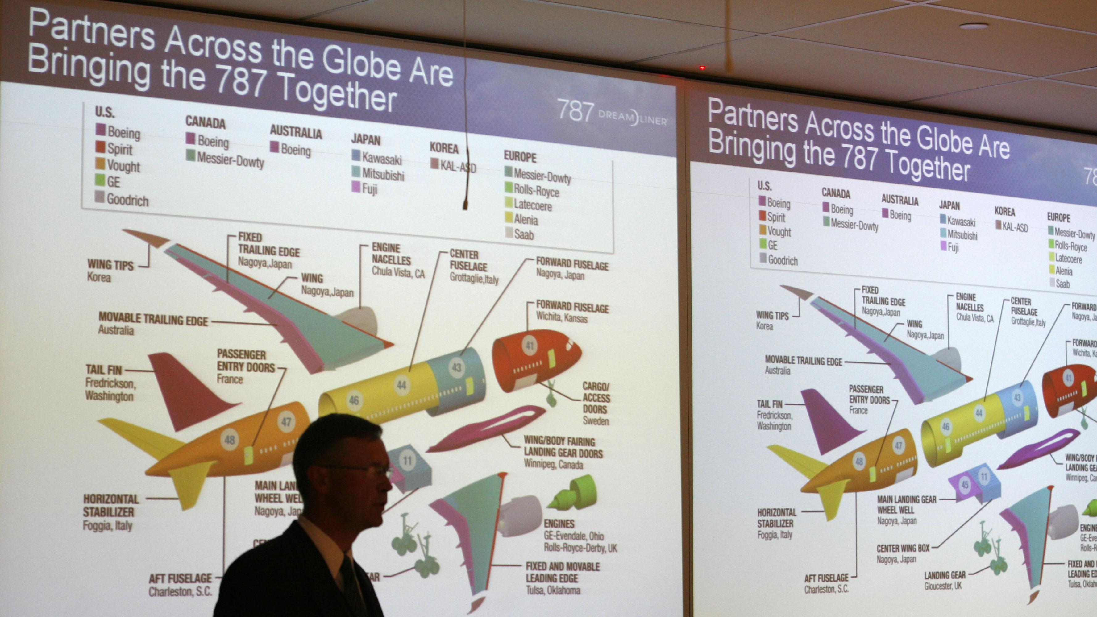 Boeing Dreamliner presentation