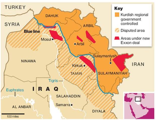 Kurdistan oil