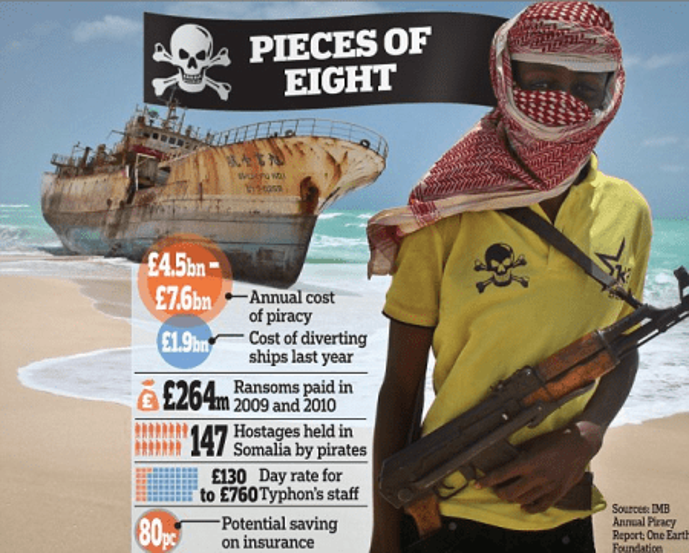 oil pirates