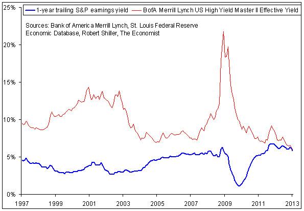earnings_yields_vs_high_yield