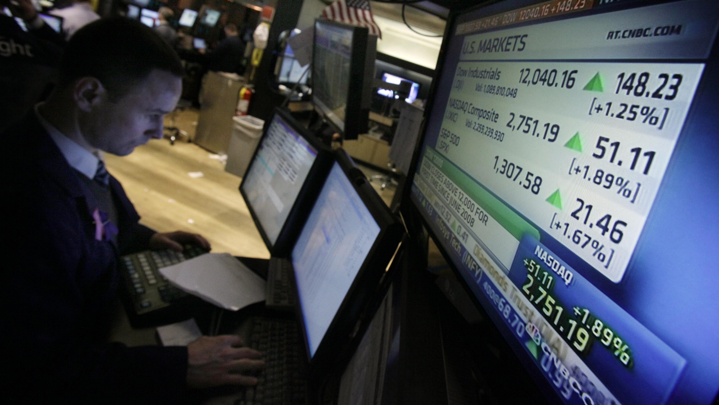 A television screen at a trading post on the floor of the New York Stock Exchange shows the closing number for the Dow Jones Industrial average at 12040.16, Tuesday, Feb. 1, 2011. The Dow closed above 12,000 Tuesday for the first time in 2 1/2 years. (AP Photo/Richard Drew)