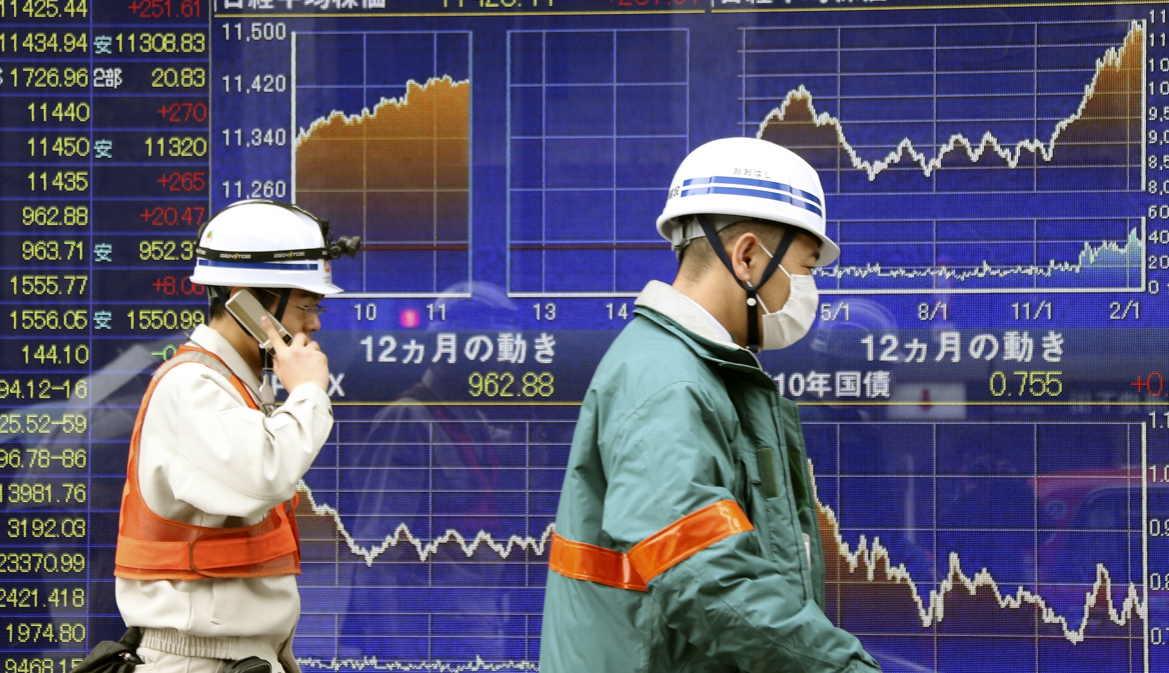 Workers walk by an electronic stock board of a securities firm in Tokyo, Monday,  Feb. 18, 2013. Japan's benchmark stock index jumped Monday after Group of 20 finance officials avoided directly criticizing Prime Minister Shinzo Abe's new government for trying to force down the yen. Other Asian stock markets were mixed. (AP Photo/Koji Sasahara)