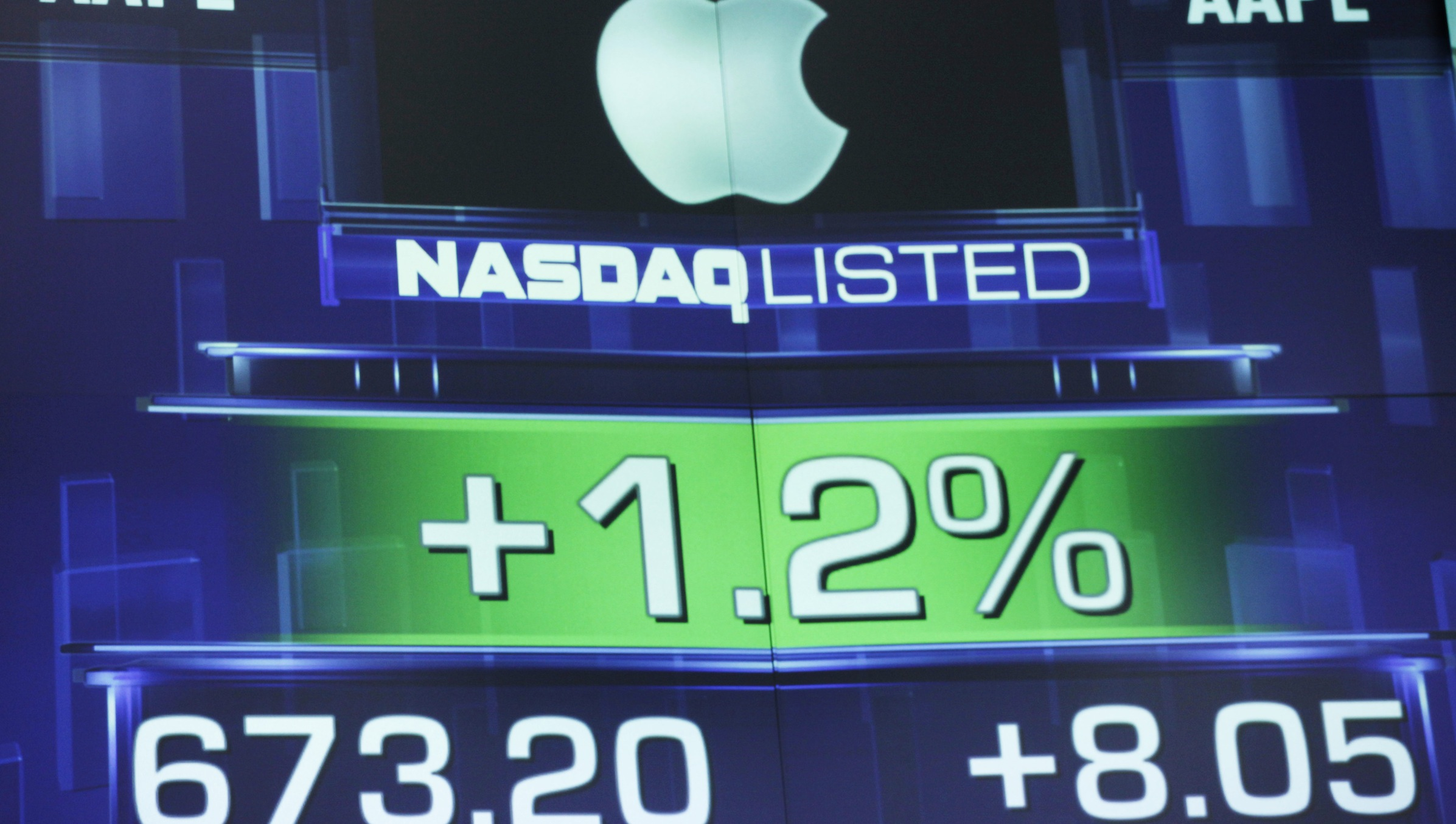 The Apple share price is shown on a stock ticker at the Nasdaq MarketSite, Tuesday, Aug. 21, 2012 in New York. Major stock indexes inched above four-year closing highs in early trading Tuesday. On Monday, Apple's surging stock propelled the company's value to $624 billion, the world's highest, ever. (AP Photo/Mark Lennihan)