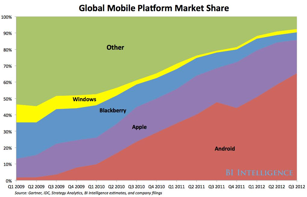 global-mobile