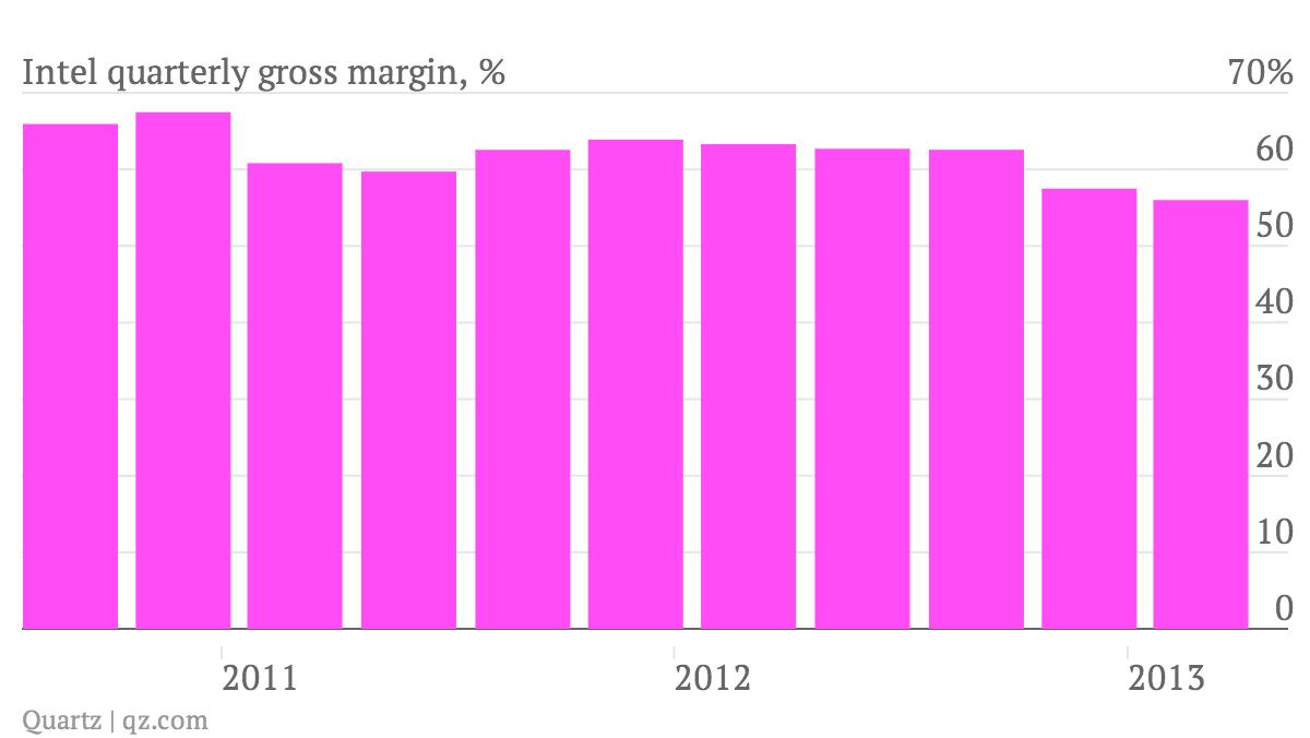 Intel-quarterly-gross-margin-_chart (1)