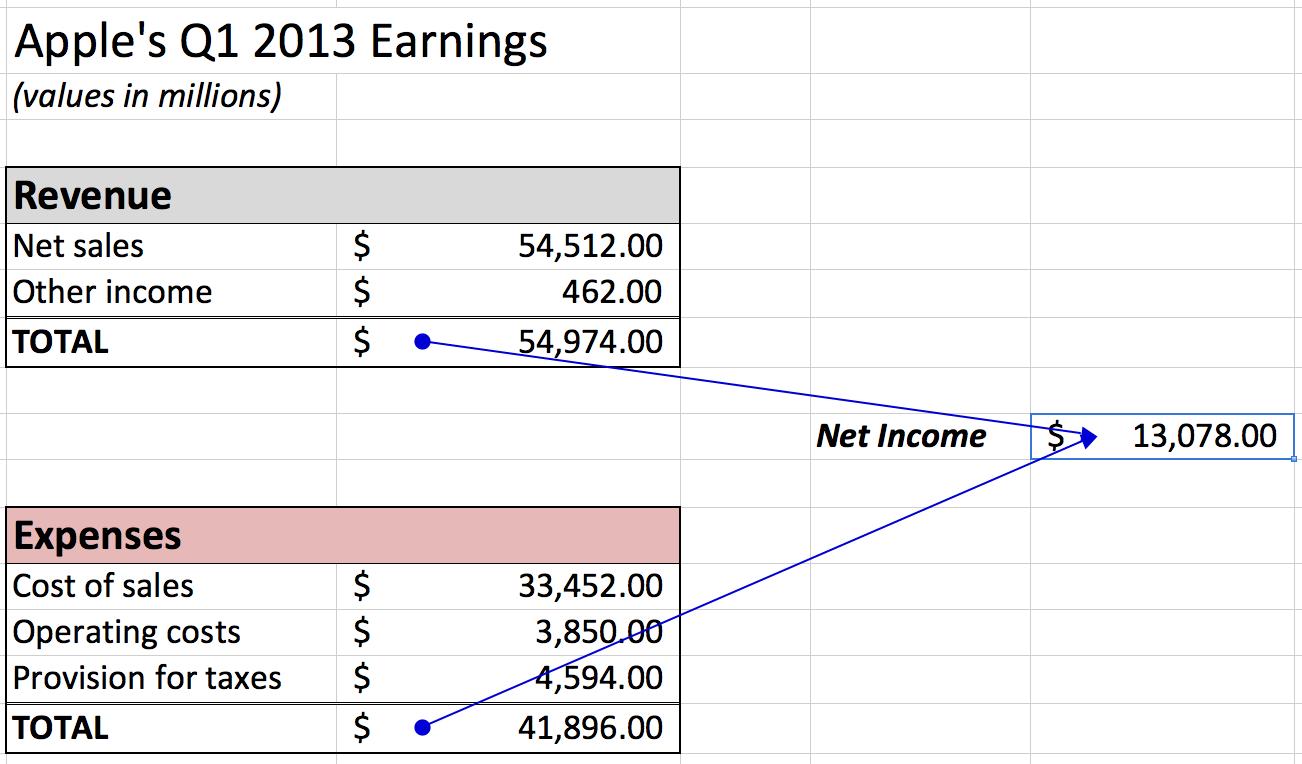 Excel spreadsheet example--precedents1