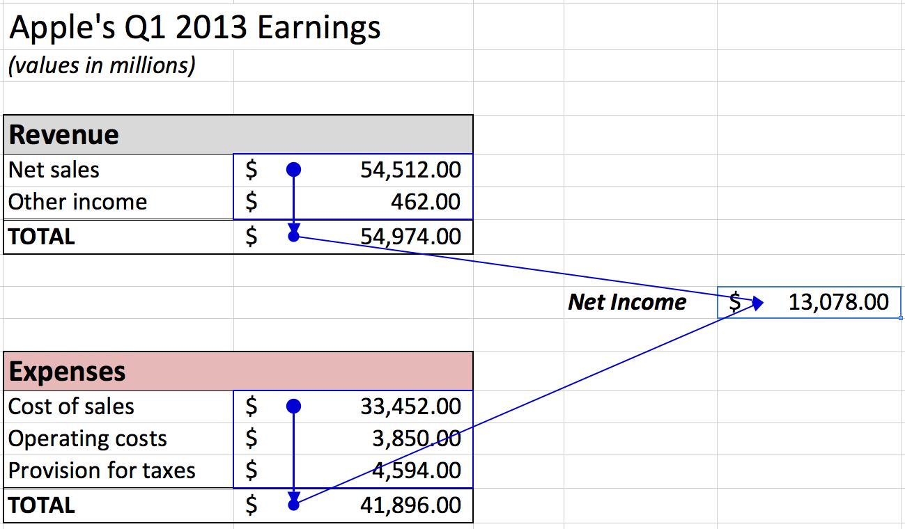 Excel spreadsheet example--precedent2