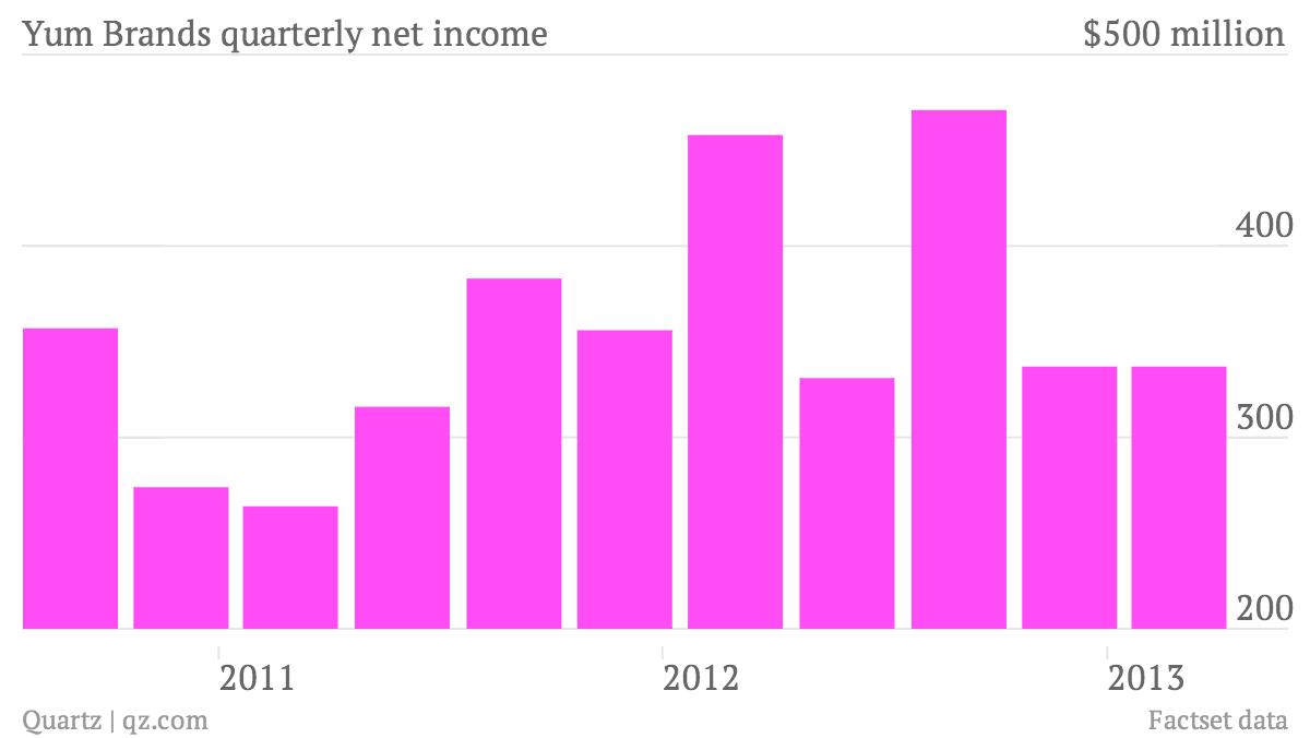 apple's revenue in china