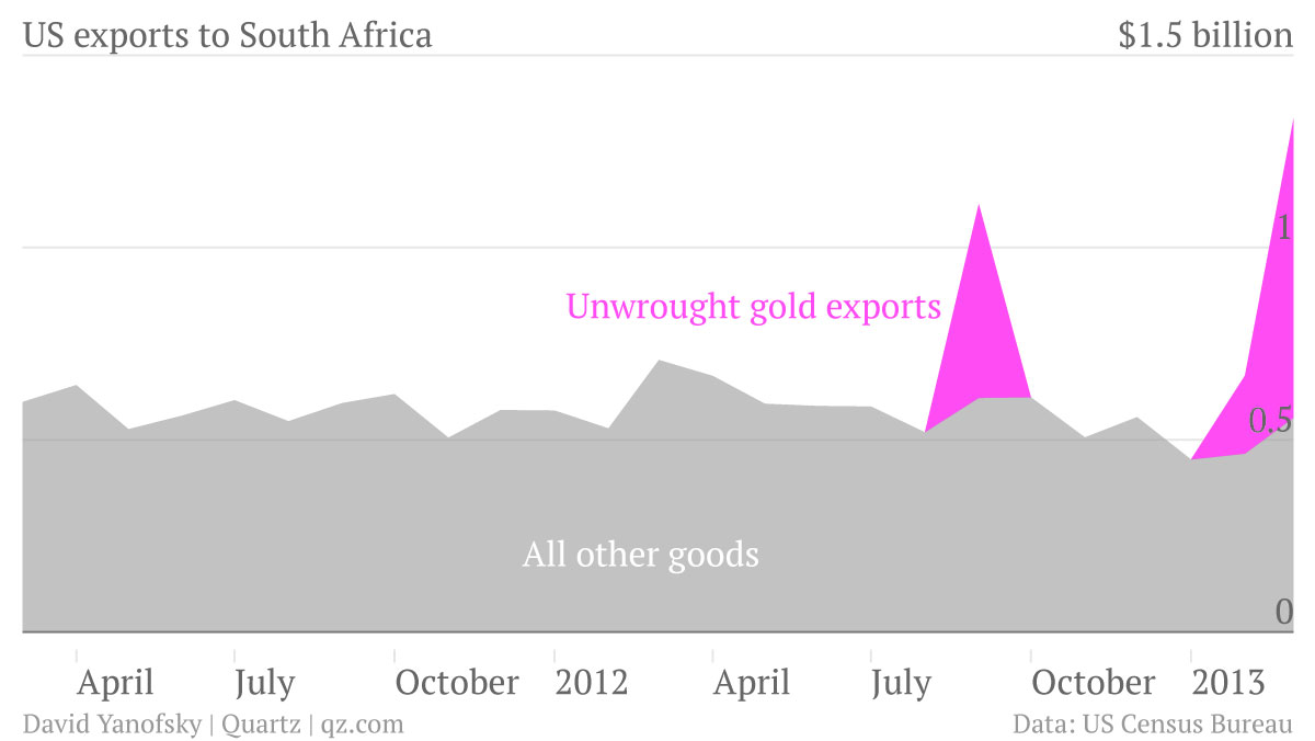 all-commodities-all-less-gold_chart-1