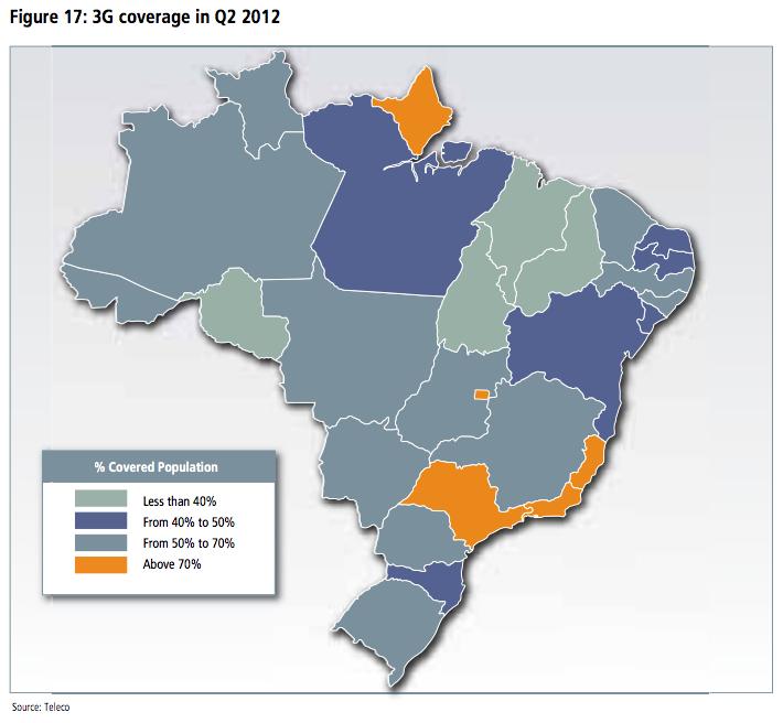 3g coverage brazil mobile