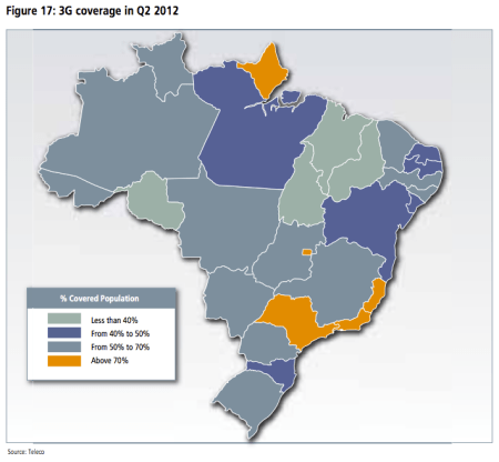 3g coverage brazil mobile
