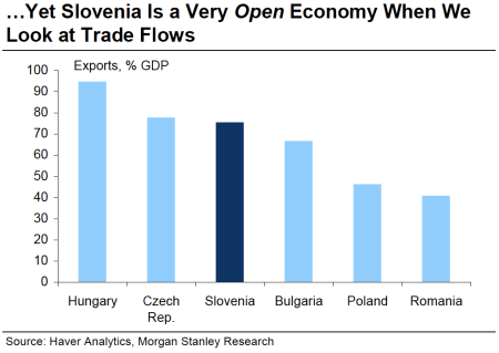 Everything that's wrong with Slovenia—and why it's not the next