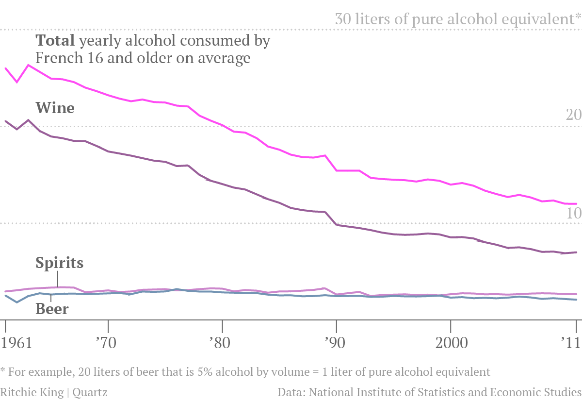 french-alcohol-consumption