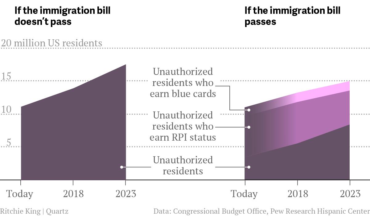 immigration-unauthorized-bill-2