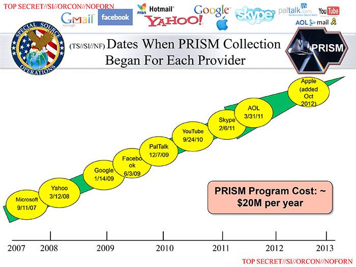 NSA-slide-1