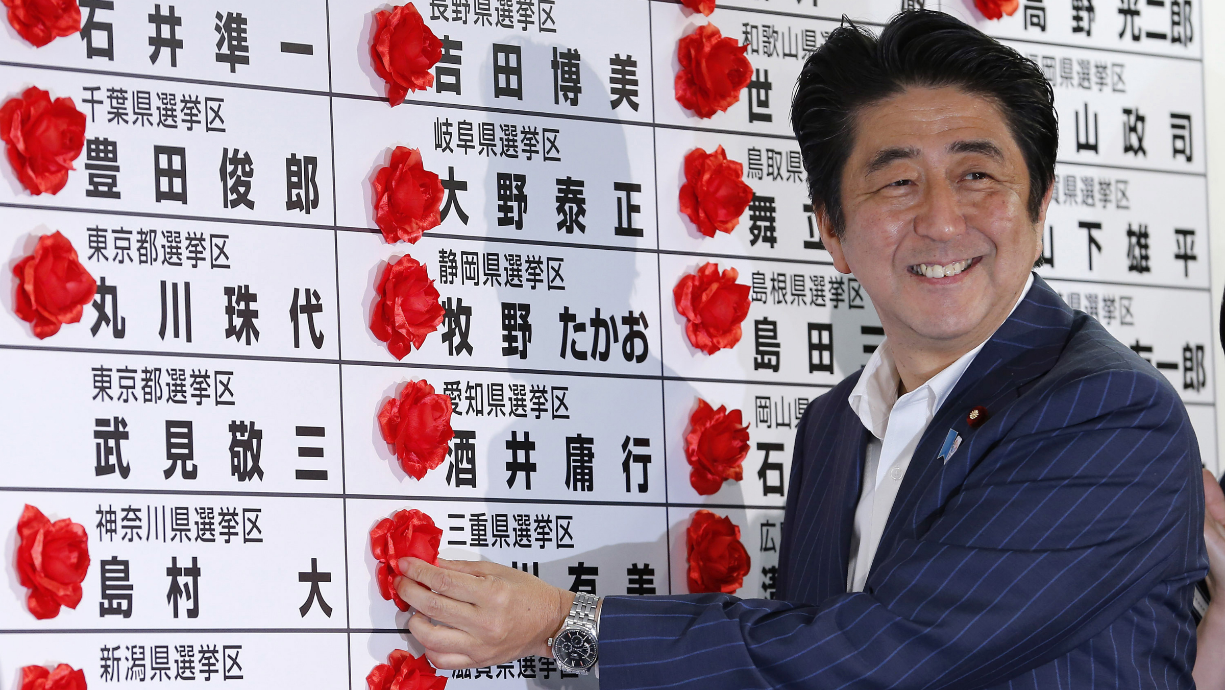 Japanese Prime Minister Shinzo Abe smiles as he places a red rosette on the name of his Liberal Democratic Party's candidate during ballot counting for the upper house elections at the party headquarters in Tokyo Sunday, July 21, 2013. Japanese broadcasters projected that Abe's ruling coalition won a majority of seats in the upper house of parliament in elections, giving it control of both chambers for the first time in six years. (AP Photo/Shizuo Kambayashi