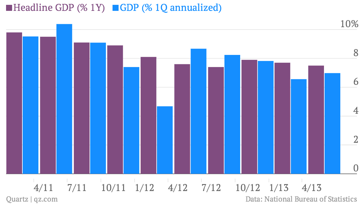 Headline-GDP-1Y-GDP-1Q-annualized-_chart