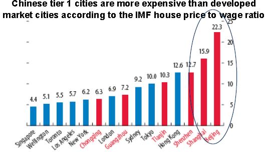 affordability credit suisse sober look