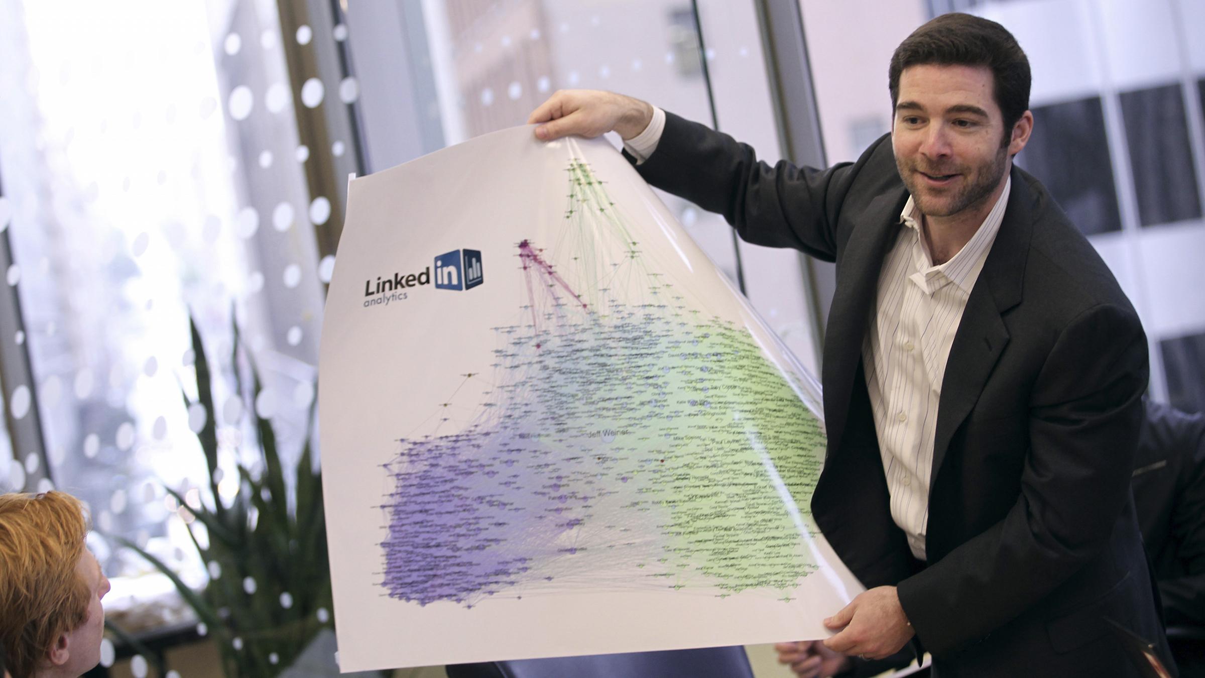 LinkedIn social graph
