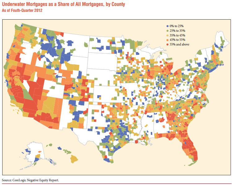 underwater mortgages united states us housing