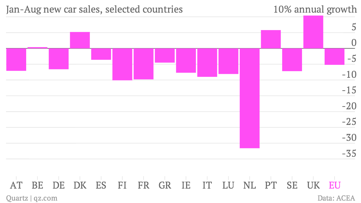Jan-Aug-new-car-sales-selected-countries-result_chartbuilder (1)
