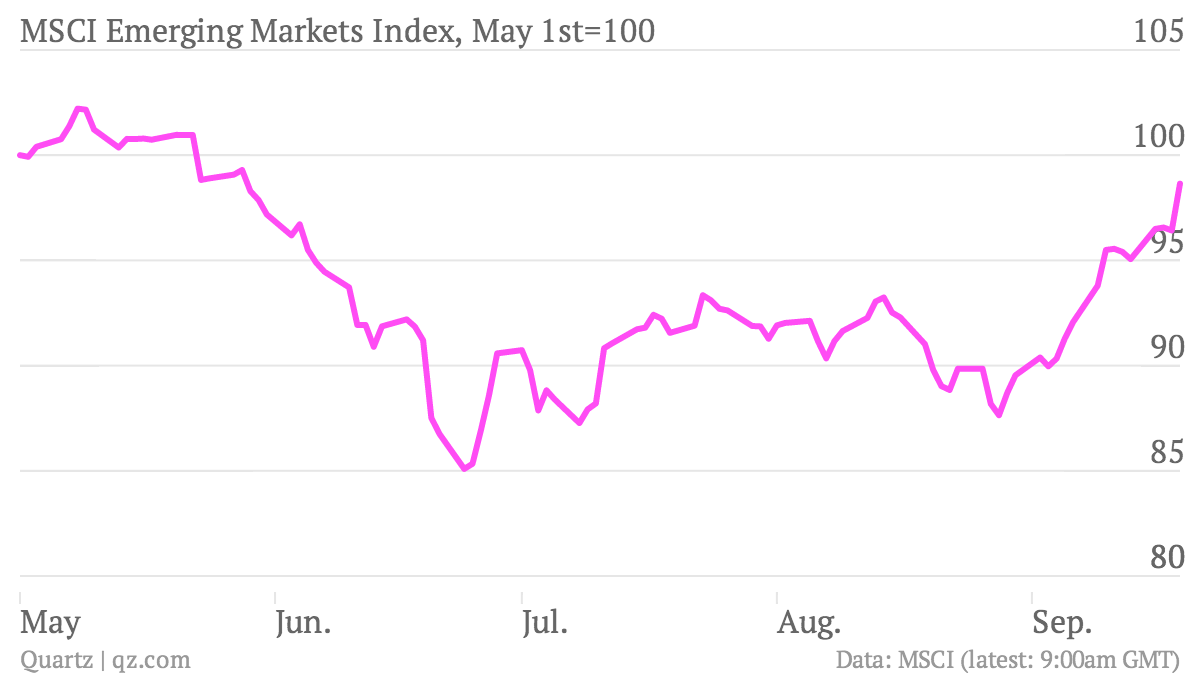 MSCI-Emerging-Markets-Index-May-1st-100-index_chartbuilder