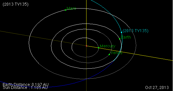 What it would be like if this quarter-mile-wide asteroid hit