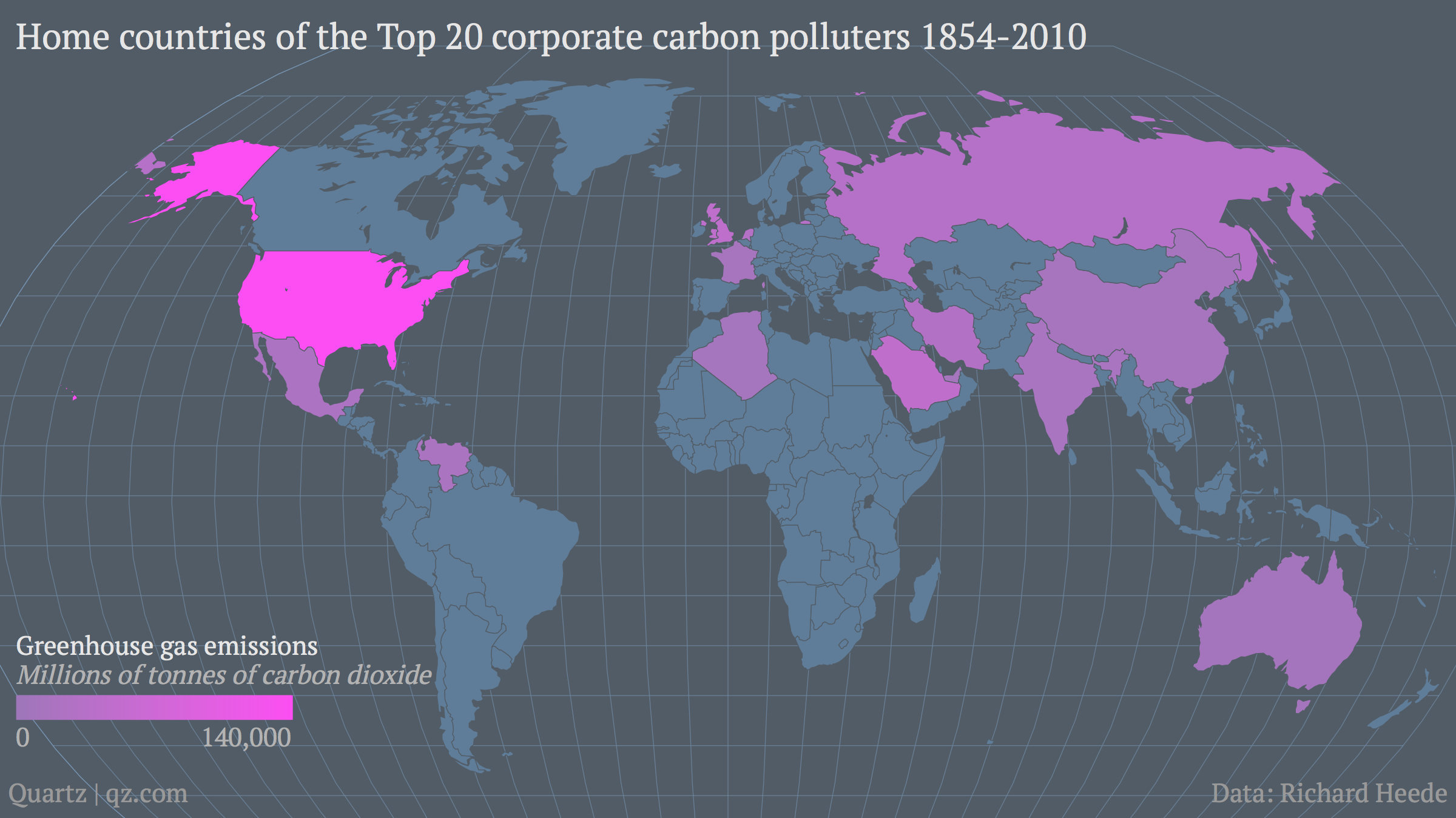 top 20 corporate carbon polluters 1854-2010
