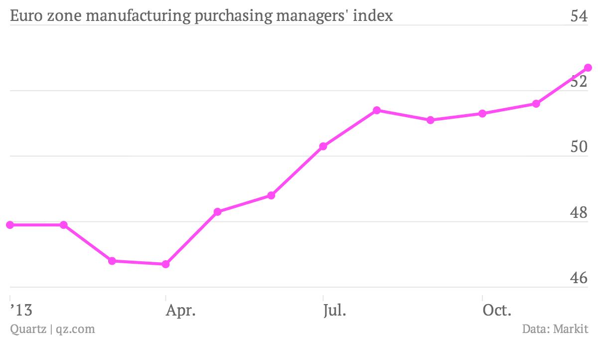 Euro-zone-manufacturing-purchasing-managers-index-EZPMI_chartbuilder