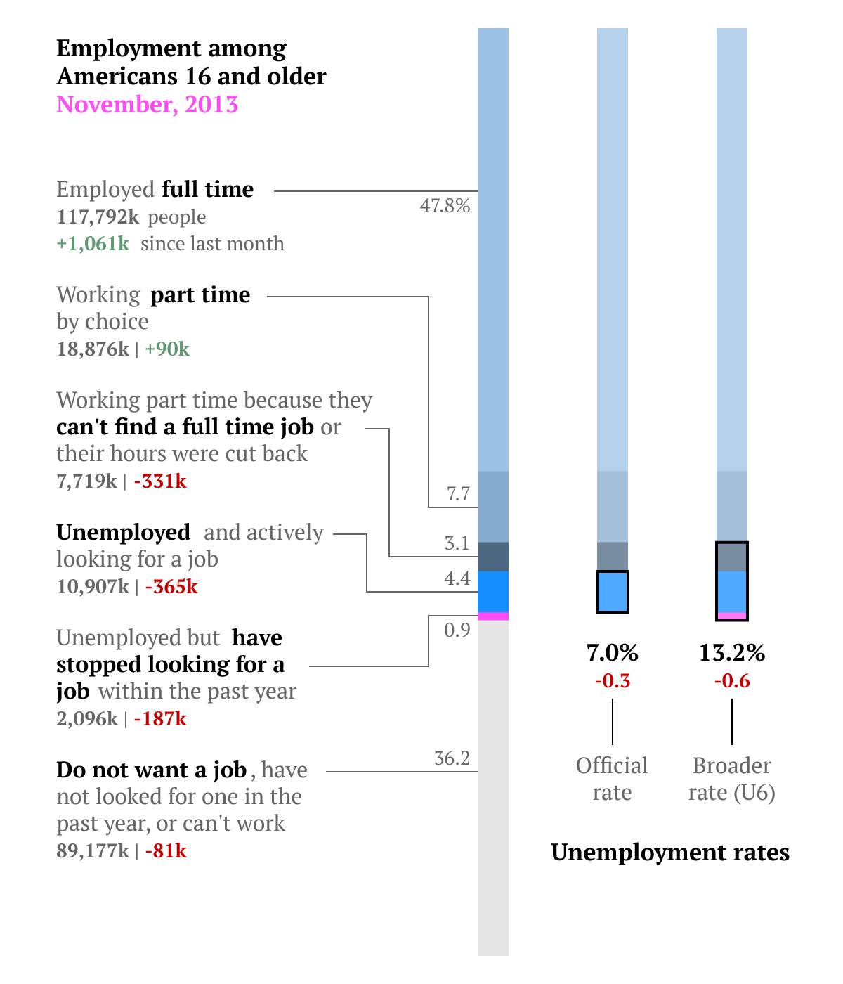 jobs-report-chart-(9)