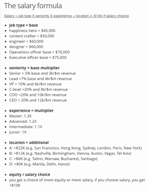 Buffer's Salary Formula