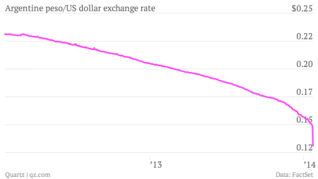 Market Decide The Fate Of Its Currency