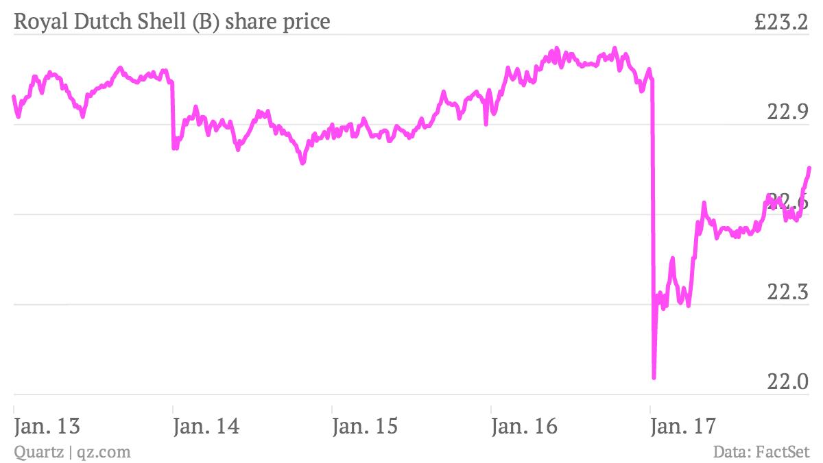 price_chartbuilder