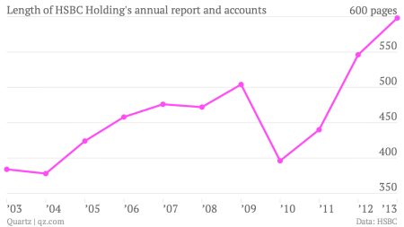 HSBC can't shrink its vast banking empire fast enough to satisfy