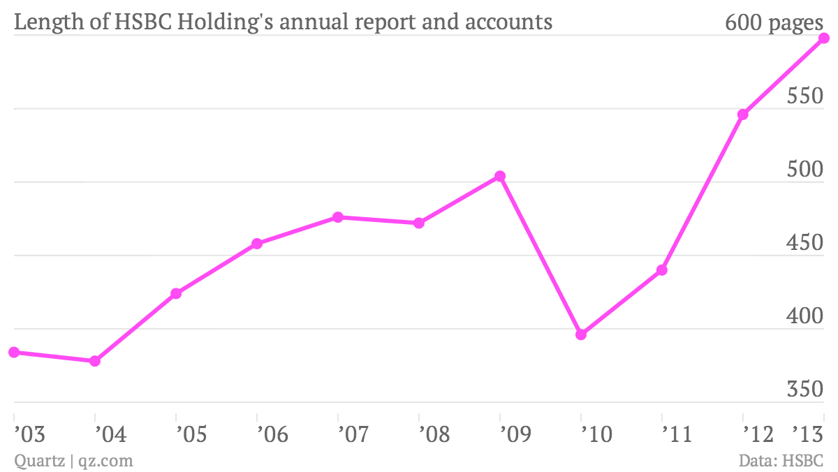 HSBC can't shrink its vast banking empire fast enough to