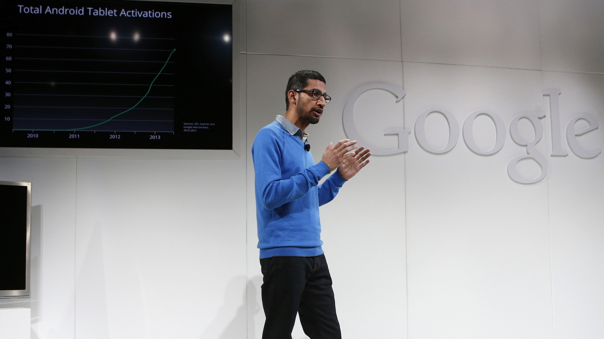 Sundar Pichai, senior vice president at Google, speaks during a Google event at Dogpatch Studio in San Francisco, California, July 24, 2013. REUTERS/Beck Diefenbach (UNITED STATES - Tags: BUSINESS SCIENCE TECHNOLOGY) - RTX11XAS