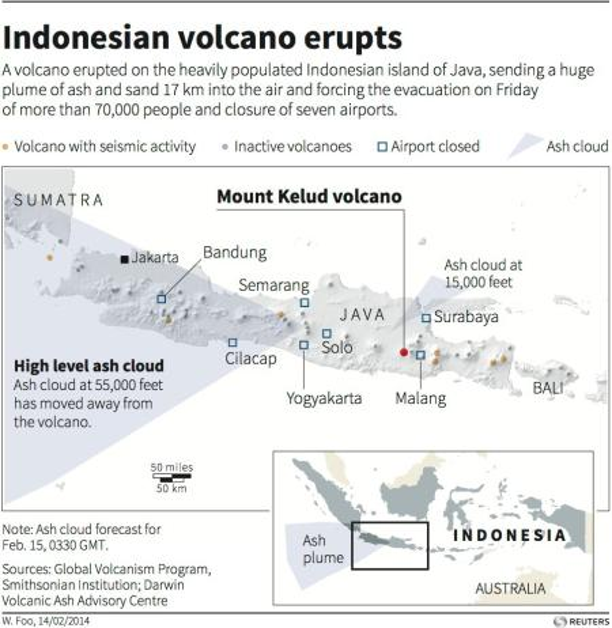 Volcano ash path
