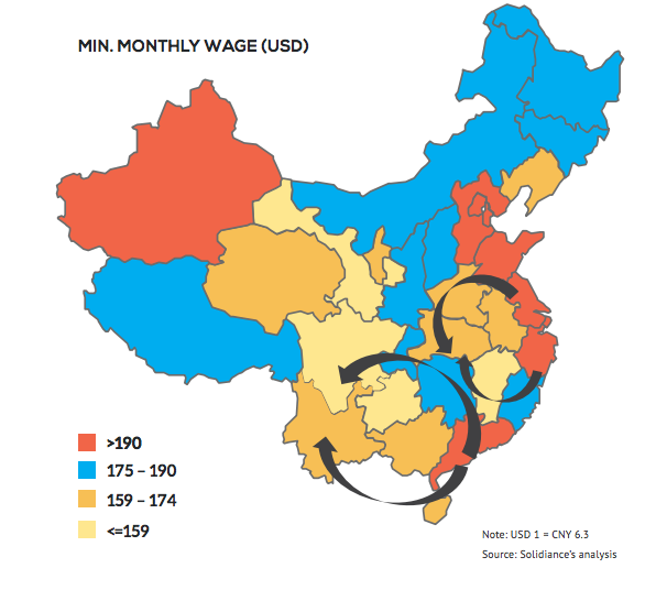 min monthly wage China