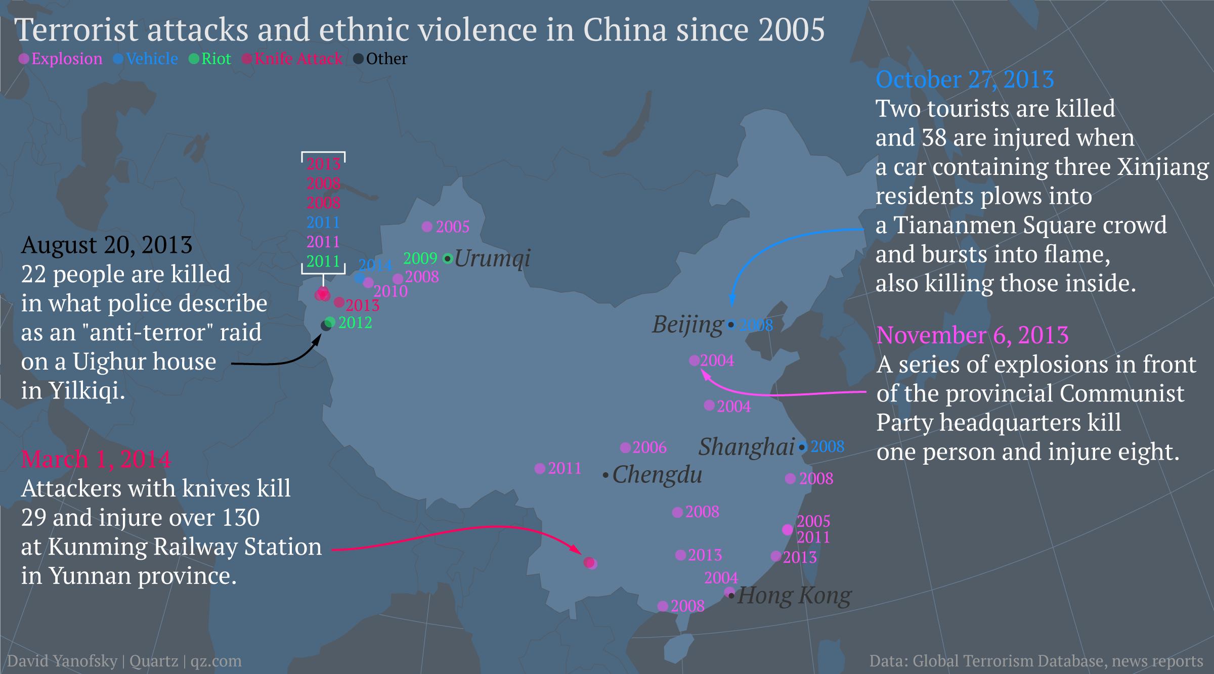 yanofsky_terrorist_attacks_and_ethnic_violence_in_china_since_2005_2014
