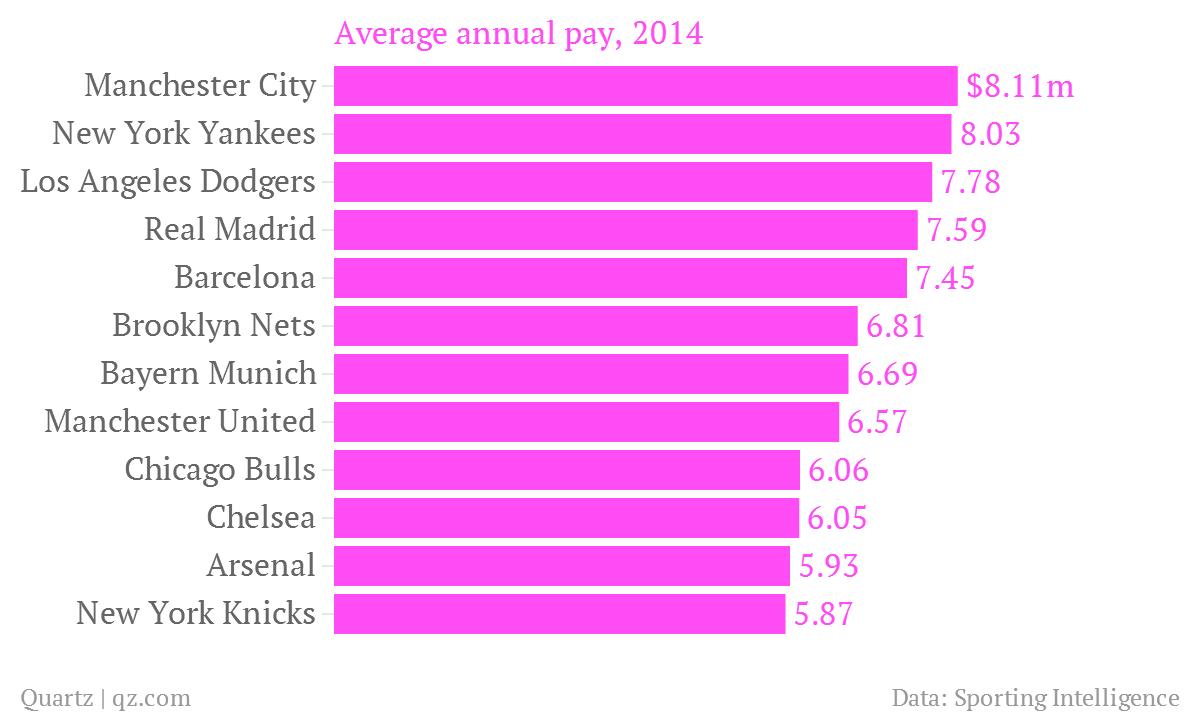 Average-annual-pay-2014_chartbuilder