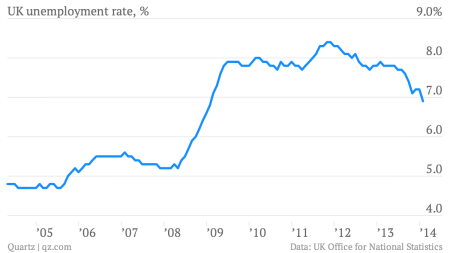 The four economic charts of the day you really need to see — Quartz