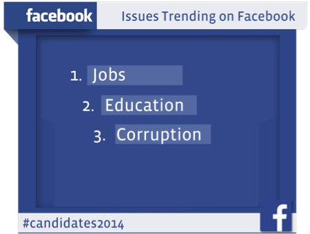 """How """"likes"""" bring votes—Narendra Modi's campaign on Facebook"""