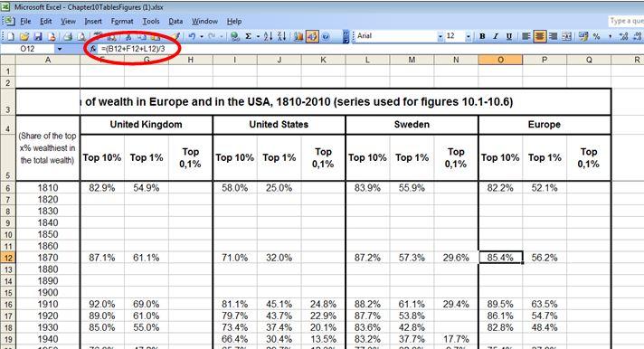 Piketty-European-averaging