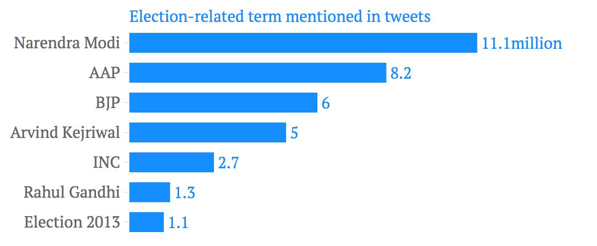 tweetsElection